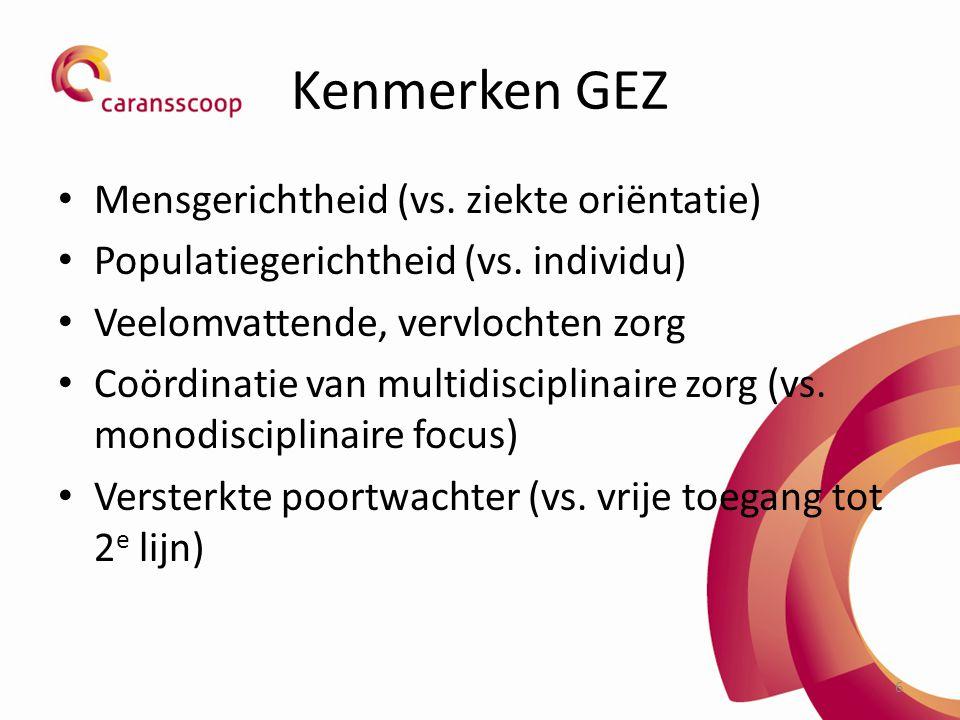 Kenmerken GEZ Mensgerichtheid (vs.ziekte oriëntatie) Populatiegerichtheid (vs.