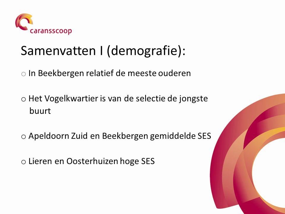 Samenvatten I (demografie): o In Beekbergen relatief de meeste ouderen o Het Vogelkwartier is van de selectie de jongste buurt o Apeldoorn Zuid en Bee