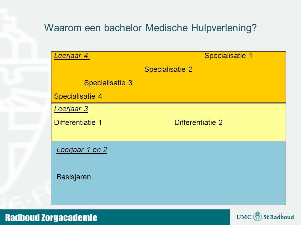 11 Waarom een bachelor Medische Hulpverlening? Leerjaar 1 en 2 Basisjaren Leerjaar 3 Differentiatie 1Differentiatie 2 Leerjaar 4 Specialisatie 1 Speci