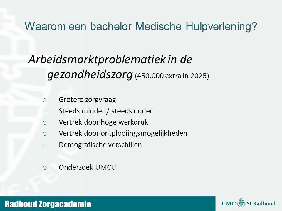 Waarom een bachelor Medische Hulpverlening? Arbeidsmarktproblematiek in de gezondheidszorg (450.000 extra in 2025) o Grotere zorgvraag o Steeds minder