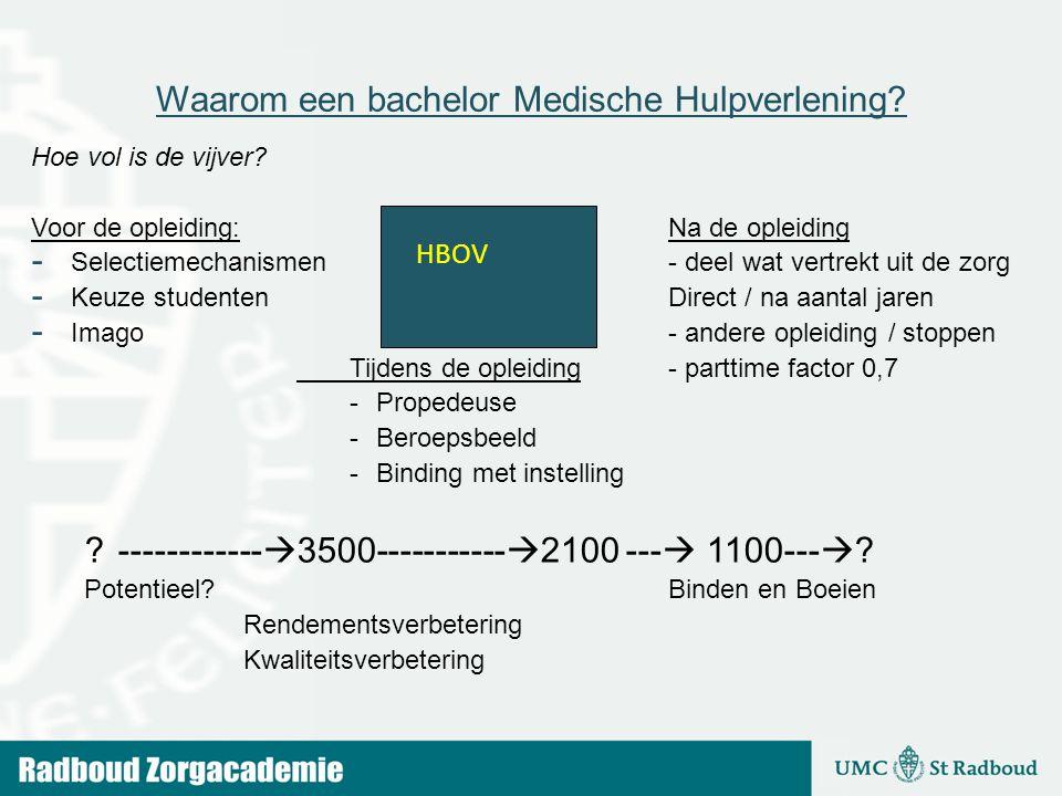 Waarom een bachelor Medische Hulpverlening? Hoe vol is de vijver? Voor de opleiding:Na de opleiding - Selectiemechanismen- deel wat vertrekt uit de zo