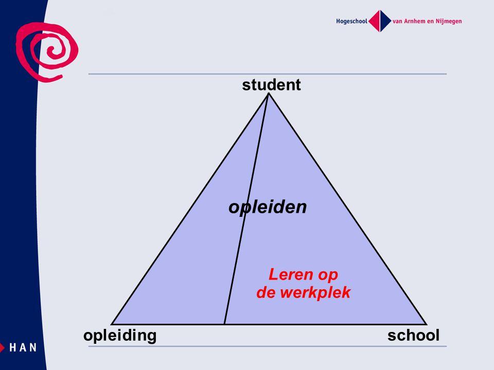 student schoolopleiding opleiden Leren op de werkplek