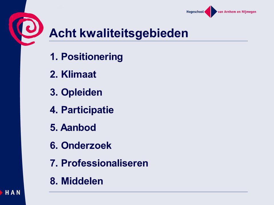 1. Positionering 2. Klimaat 3. Opleiden 4. Participatie 5. Aanbod 6. Onderzoek 7. Professionaliseren 8. Middelen Acht kwaliteitsgebieden