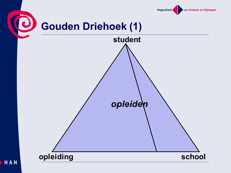 Gouden Driehoek (1) student schoolopleiding opleiden