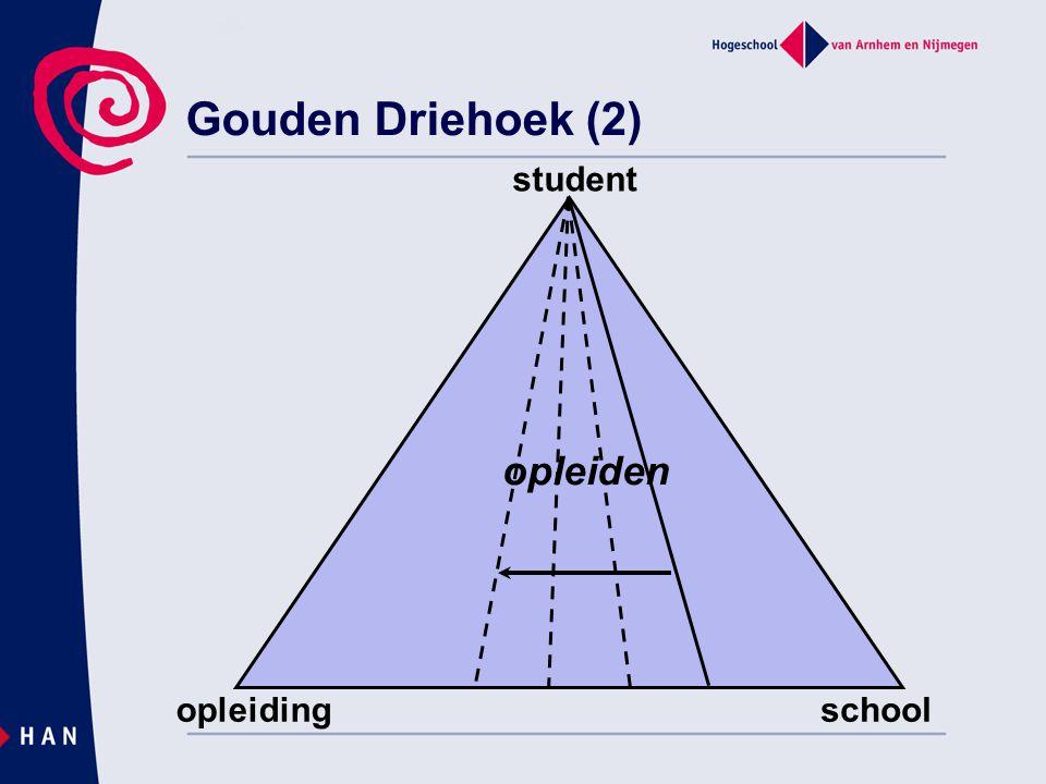 Gouden Driehoek (2) student schoolopleiding opleiden