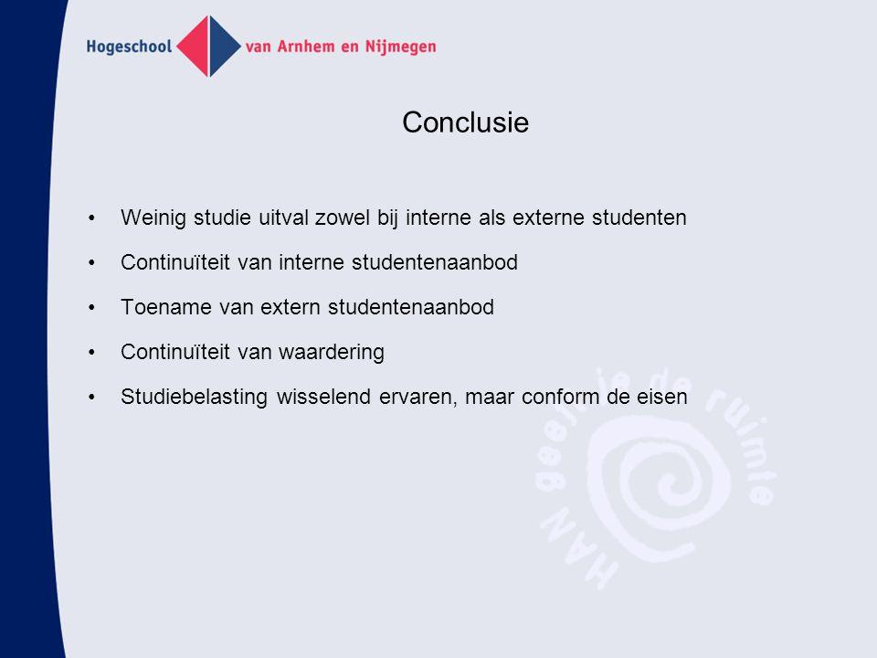 Conclusie Weinig studie uitval zowel bij interne als externe studenten Continuïteit van interne studentenaanbod Toename van extern studentenaanbod Con