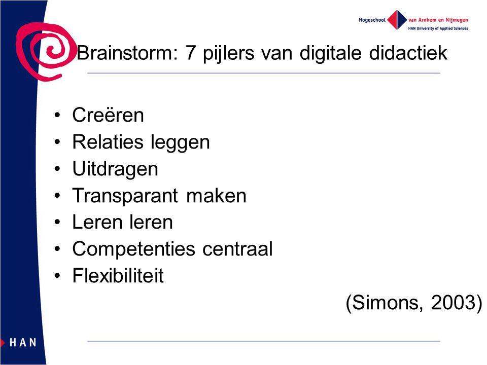 Brainstorm: 7 pijlers van digitale didactiek Creëren Relaties leggen Uitdragen Transparant maken Leren leren Competenties centraal Flexibiliteit (Simo