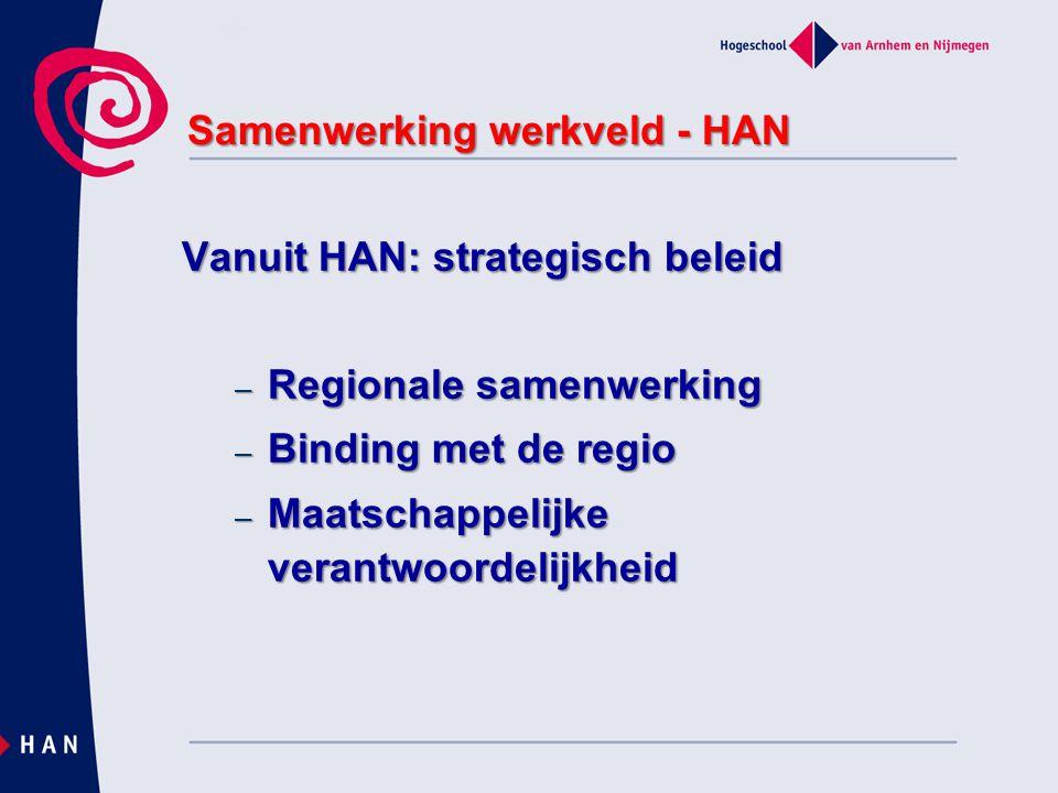 Samenwerking werkveld - HAN Vanuit HAN: strategisch beleid – Regionale samenwerking – Binding met de regio – Maatschappelijke verantwoordelijkheid