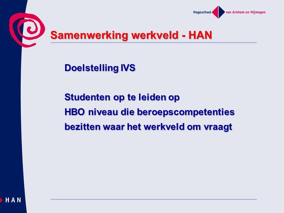 Samenwerking werkveld - HAN De (maatschappelijke) context van de organisatie verandert continue.