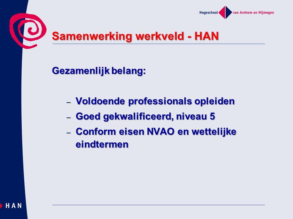 Samenwerking werkveld - HAN Gezamenlijk belang: – Voldoende professionals opleiden – Goed gekwalificeerd, niveau 5 – Conform eisen NVAO en wettelijke