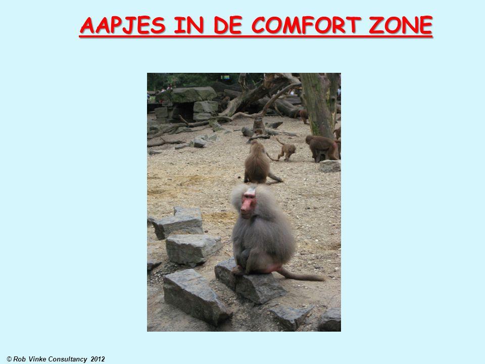 AAPJES IN DE COMFORT ZONE © Rob Vinke Consultancy 2012