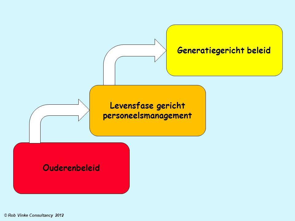 Ouderenbeleid Levensfase gericht personeelsmanagement Generatiegericht beleid © Rob Vinke Consultancy 2012