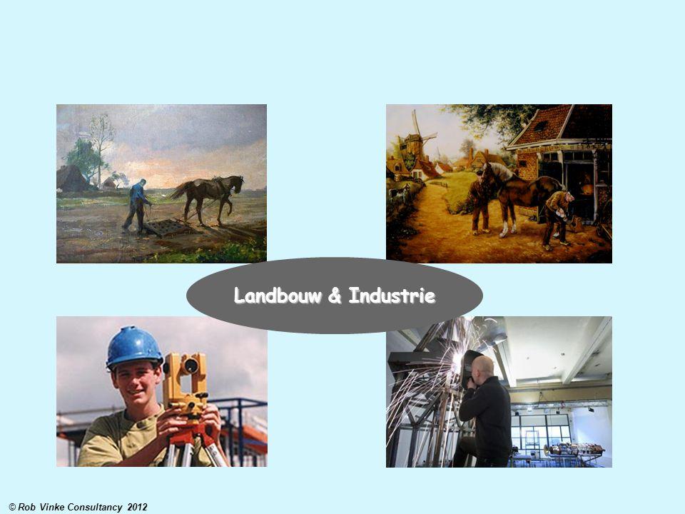 Landbouw & Industrie © Rob Vinke Consultancy 2012