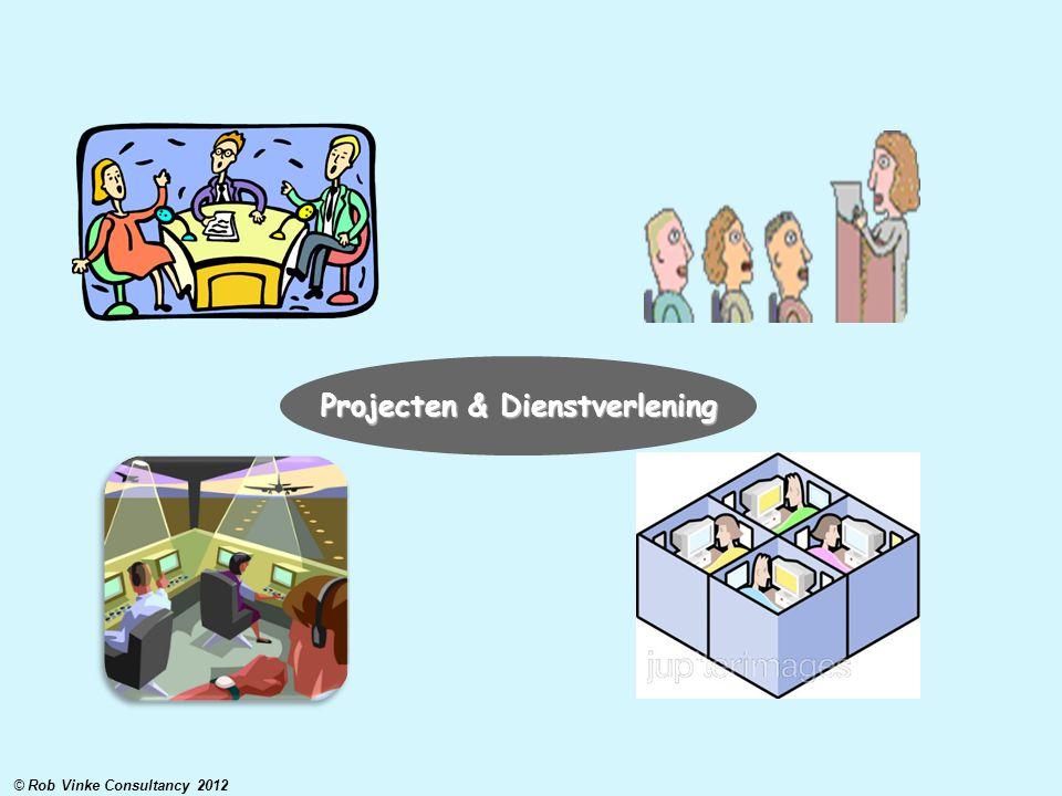 Projecten & Dienstverlening © Rob Vinke Consultancy 2012