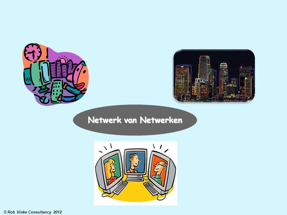 Netwerk van Netwerken © Rob Vinke Consultancy 2012