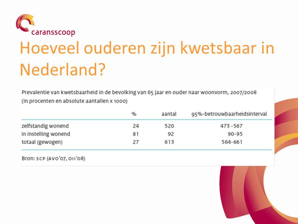 Hoeveel ouderen zijn kwetsbaar in Nederland?