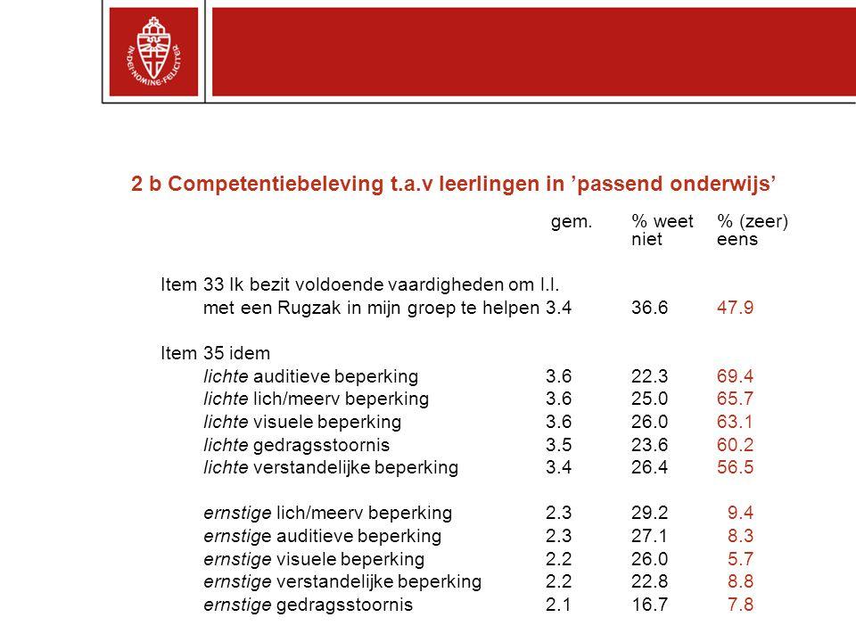 2 b Competentiebeleving t.a.v leerlingen in 'passend onderwijs' gem. % weet % (zeer) nieteens Item 33 Ik bezit voldoende vaardigheden om l.l. met een