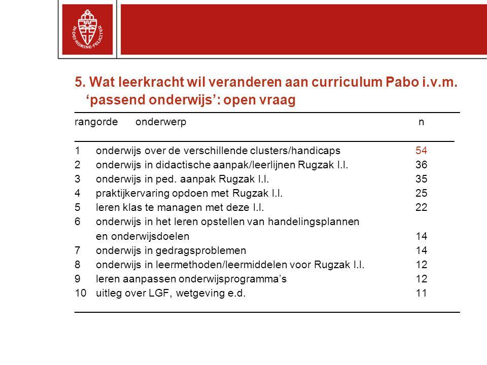 5.Wat leerkracht wil veranderen aan curriculum Pabo i.v.m.