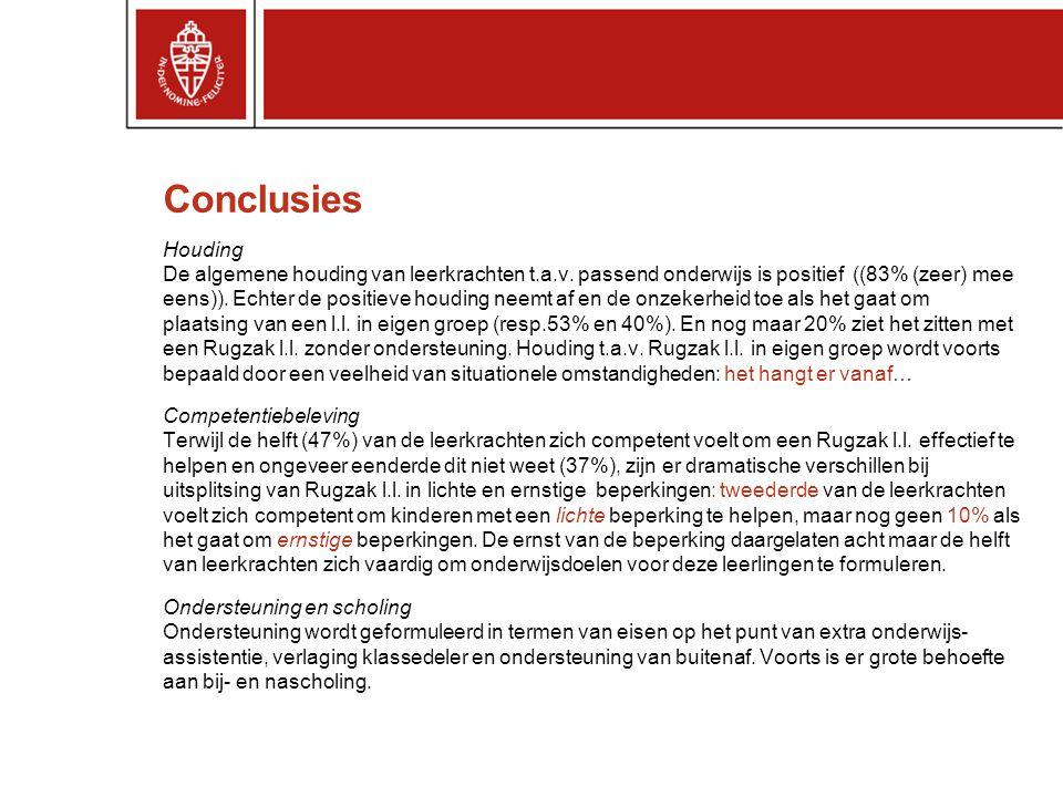 Conclusies Houding De algemene houding van leerkrachten t.a.v. passend onderwijs is positief ((83% (zeer) mee eens)). Echter de positieve houding neem