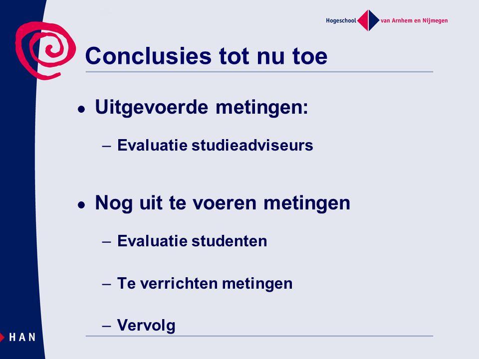 Uitgevoerde metingen: –Evaluatie studieadviseurs Nog uit te voeren metingen –Evaluatie studenten –Te verrichten metingen –Vervolg Conclusies tot nu to