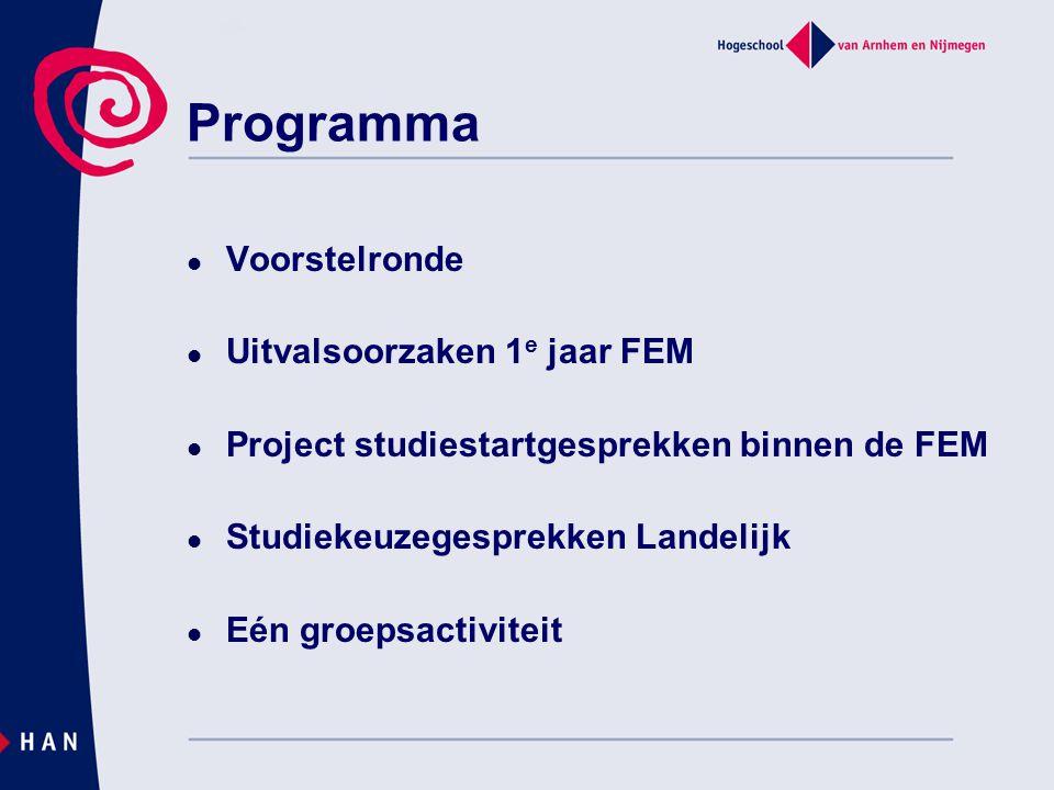 Programma Voorstelronde Uitvalsoorzaken 1 e jaar FEM Project studiestartgesprekken binnen de FEM Studiekeuzegesprekken Landelijk Eén groepsactiviteit