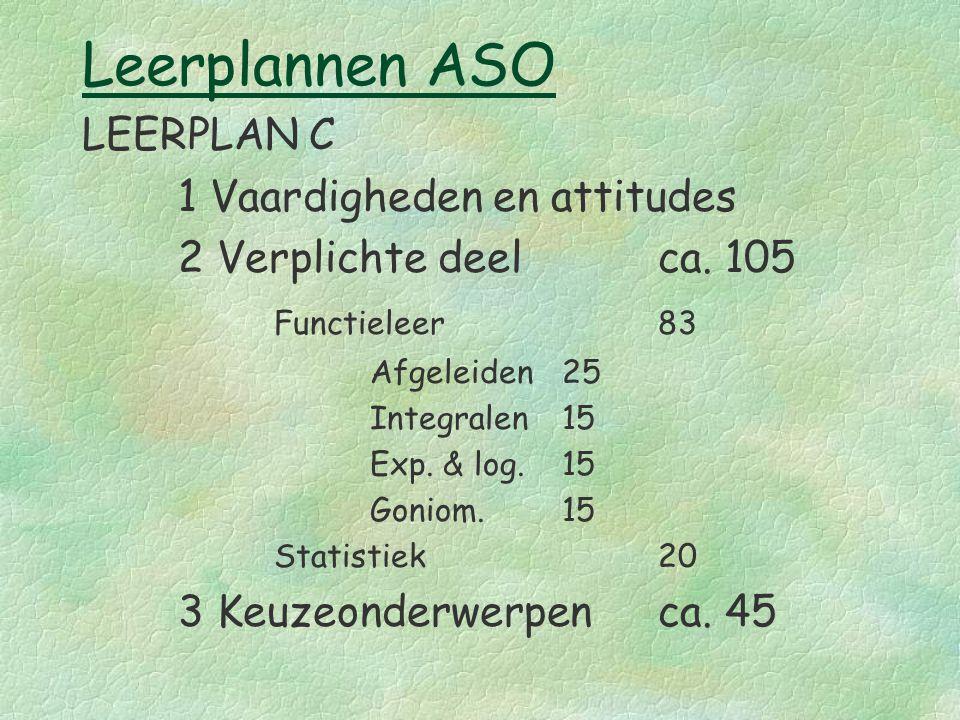 Leerplannen ASO LEERPLAN C 1 Vaardigheden en attitudes 2 Verplichte deelca. 105 Functieleer 83 Afgeleiden25 Integralen 15 Exp. & log. 15 Goniom. 15 St