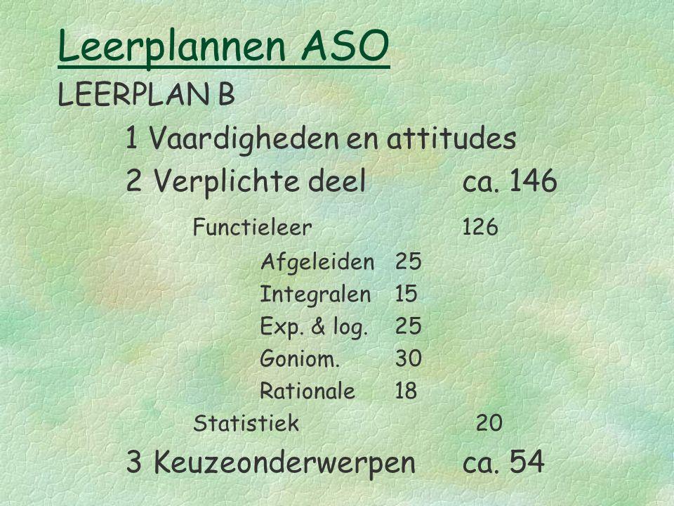 Leerplannen ASO LEERPLAN B 1 Vaardigheden en attitudes 2 Verplichte deelca. 146 Functieleer 126 Afgeleiden25 Integralen15 Exp. & log.25 Goniom. 30 Rat