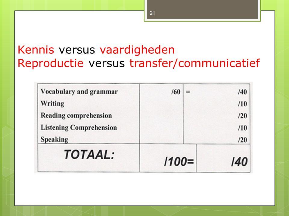 Kennis versus vaardigheden Reproductie versus transfer/communicatief 21