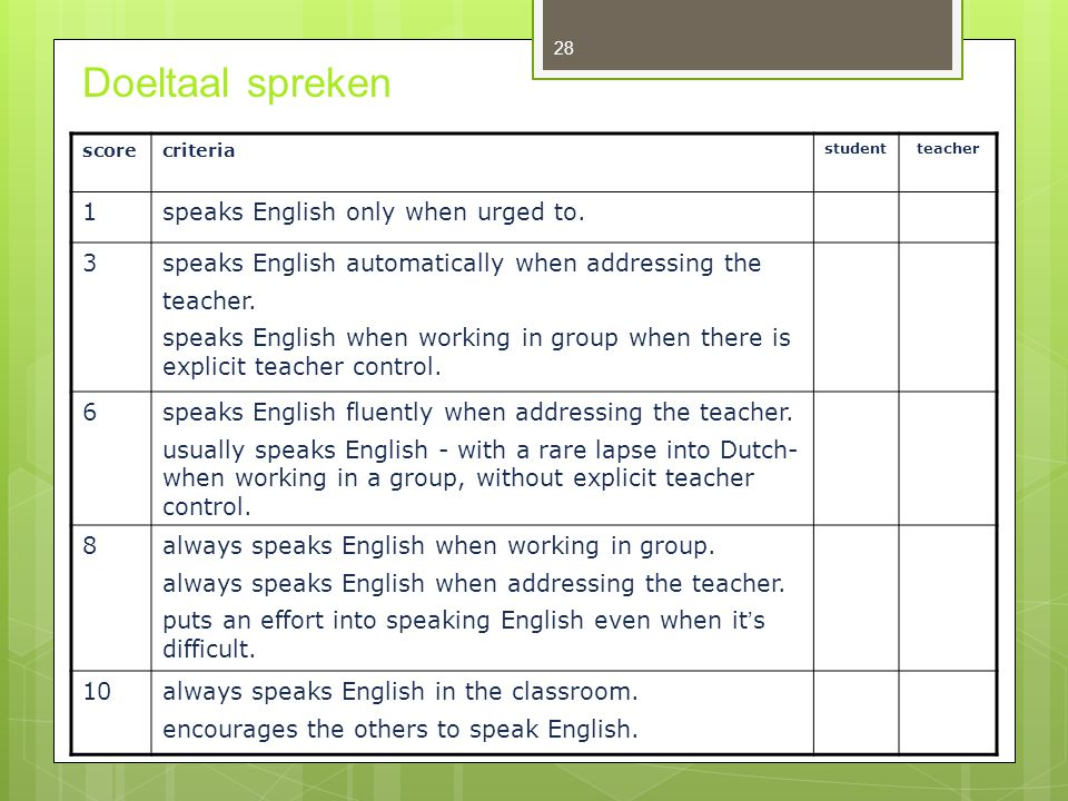 scorecriteria studentteacher 1speaks English only when urged to. 3speaks English automatically when addressing the teacher. speaks English when workin