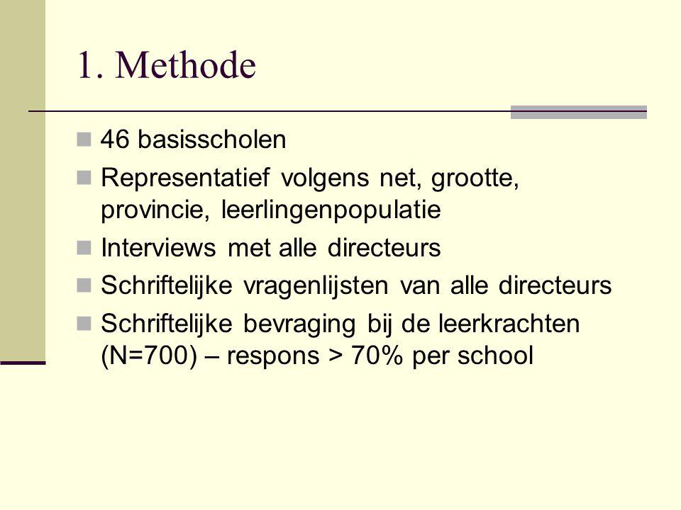 1. Methode 46 basisscholen Representatief volgens net, grootte, provincie, leerlingenpopulatie Interviews met alle directeurs Schriftelijke vragenlijs