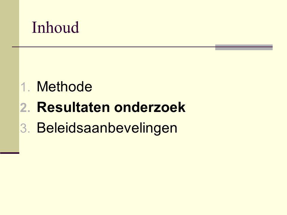 Inhoud 1. Methode 2. Resultaten onderzoek 3. Beleidsaanbevelingen