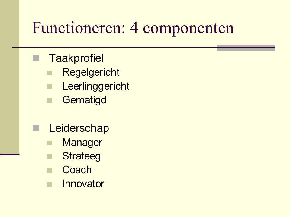 Functioneren: 4 componenten Taakprofiel Regelgericht Leerlinggericht Gematigd Leiderschap Manager Strateeg Coach Innovator