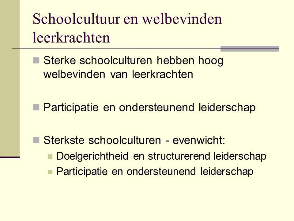 Schoolcultuur en welbevinden leerkrachten Sterke schoolculturen hebben hoog welbevinden van leerkrachten Participatie en ondersteunend leiderschap Ste