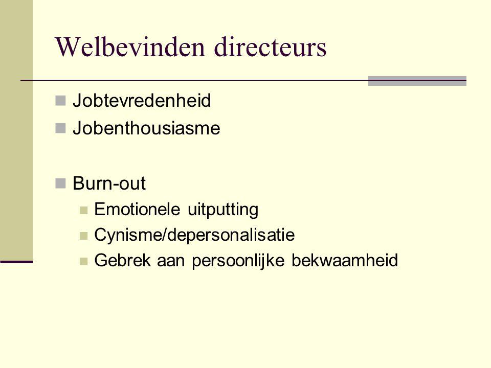 Welbevinden directeurs Jobtevredenheid Jobenthousiasme Burn-out Emotionele uitputting Cynisme/depersonalisatie Gebrek aan persoonlijke bekwaamheid