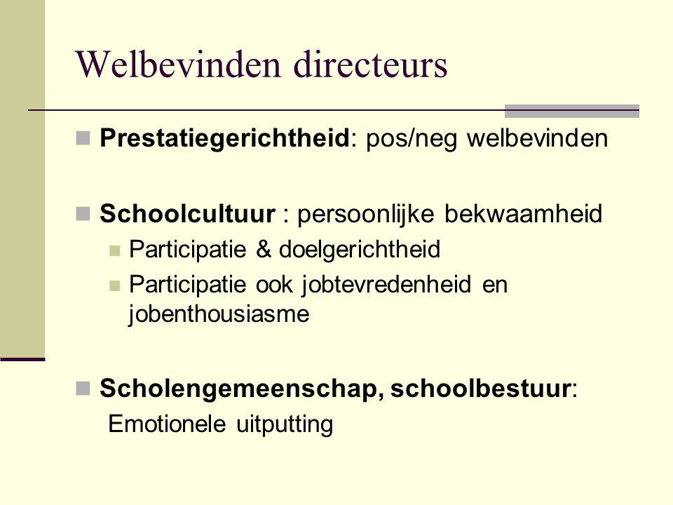 Welbevinden directeurs Prestatiegerichtheid: pos/neg welbevinden Schoolcultuur : persoonlijke bekwaamheid Participatie & doelgerichtheid Participatie