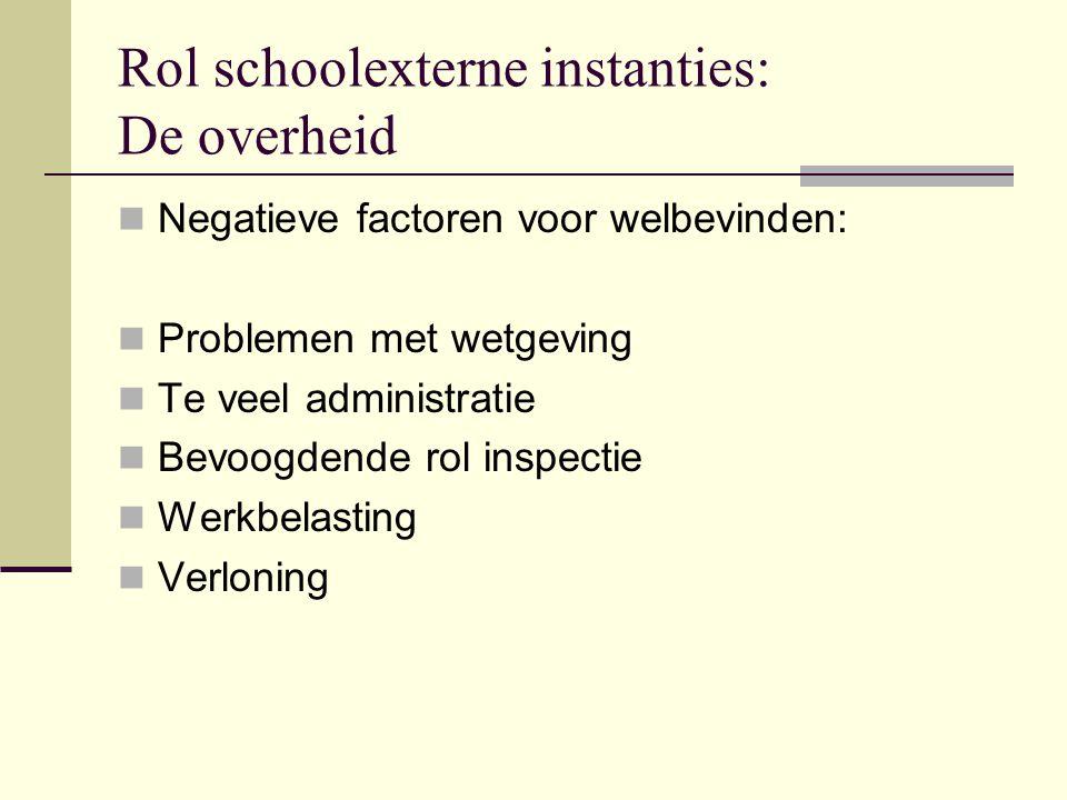 Rol schoolexterne instanties: De overheid Negatieve factoren voor welbevinden: Problemen met wetgeving Te veel administratie Bevoogdende rol inspectie
