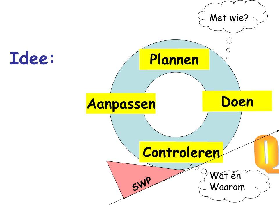 Idee: Controleren Doen Plannen SWP Aanpassen Met wie? Wat én Waarom
