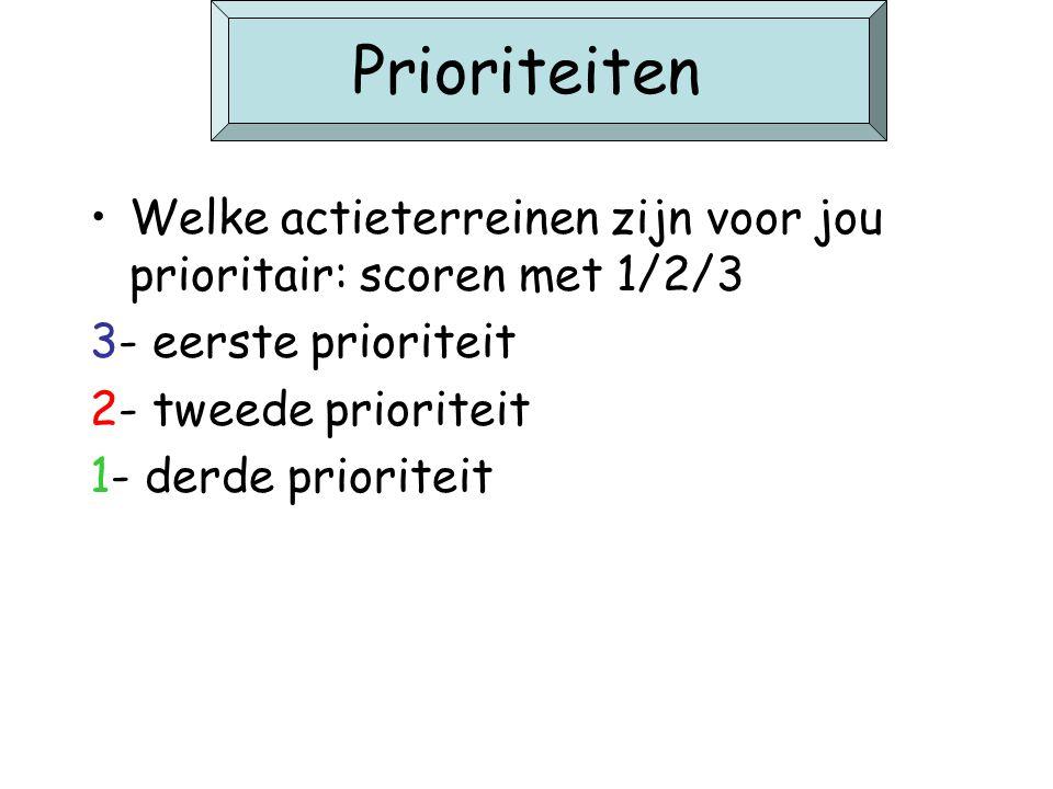 Prioriteiten Welke actieterreinen zijn voor jou prioritair: scoren met 1/2/3 3- eerste prioriteit 2- tweede prioriteit 1- derde prioriteit