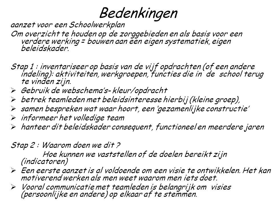 Bedenkingen aanzet voor een Schoolwerkplan Om overzicht te houden op de zorggebieden en als basis voor een verdere werking = bouwen aan een eigen systematiek, eigen beleidskader.