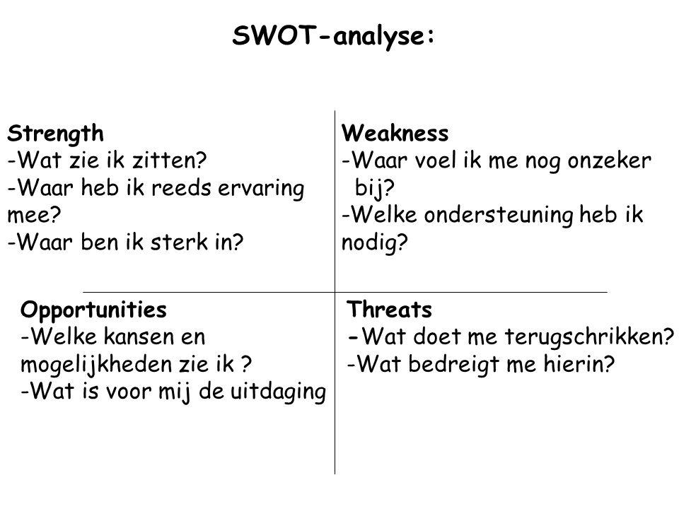SWOT-analyse: Strength -Wat zie ik zitten? -Waar heb ik reeds ervaring mee? -Waar ben ik sterk in? Opportunities -Welke kansen en mogelijkheden zie ik