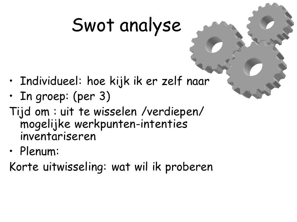 Swot analyse Individueel: hoe kijk ik er zelf naar In groep: (per 3) Tijd om : uit te wisselen /verdiepen/ mogelijke werkpunten-intenties inventariser