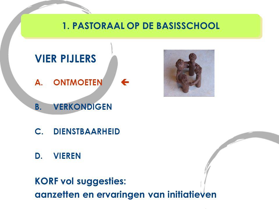 1.Algemeen Het katholiek onderwijs steunt met zijn opvoedingsproject op het evangelie.