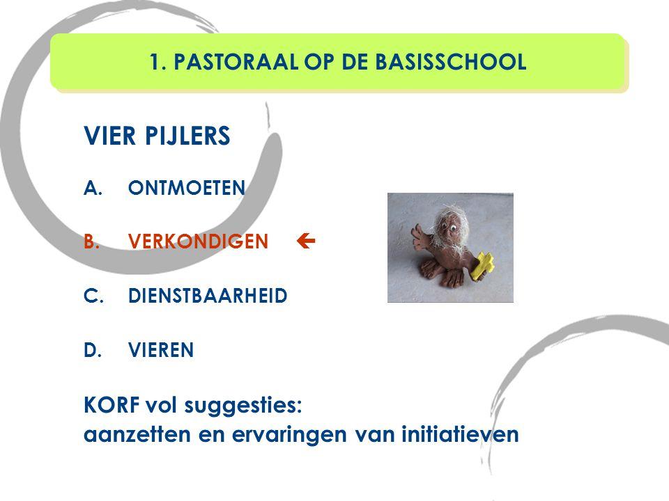 Motieven voor evaluatie Doel van evaluatie Functie van evaluatie Losse bedenkingen Evaluatie van de leerling Evaluatie van de leerkracht Aandachtspunten 12.