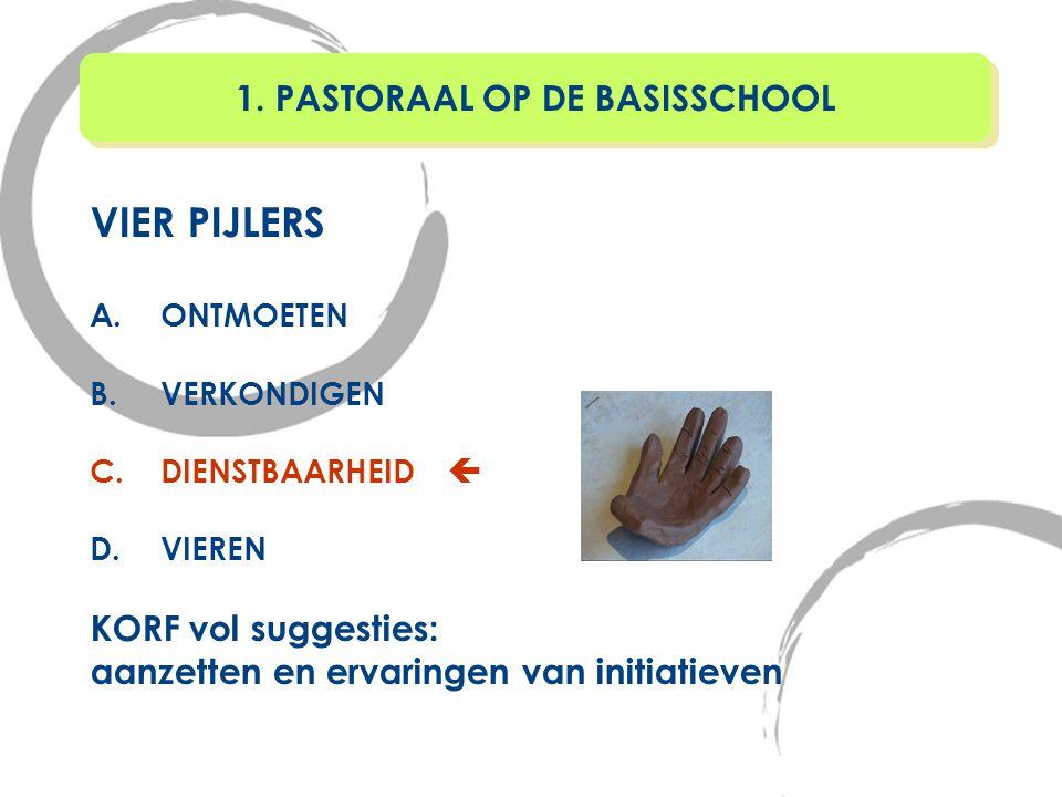 Klassenleraren De klassenleraar is de hoofdverantwoordelijke voor godsdienst.