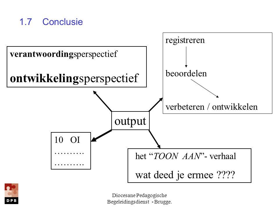 Diocesane Pedagogische Begeleidingsdienst - Brugge. 1.7 Conclusie output verantwoordingsperspectief ontwikkelingsperspectief registreren beoordelen ve