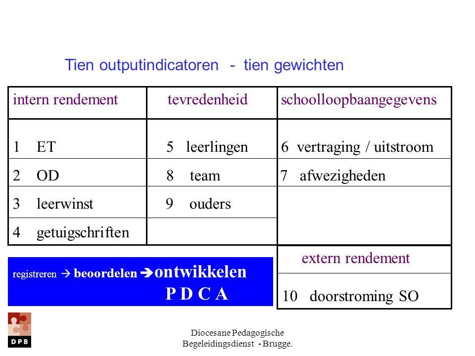 Diocesane Pedagogische Begeleidingsdienst - Brugge. Tien outputindicatoren - tien gewichten intern rendement tevredenheid schoolloopbaangegevens 1ET 5