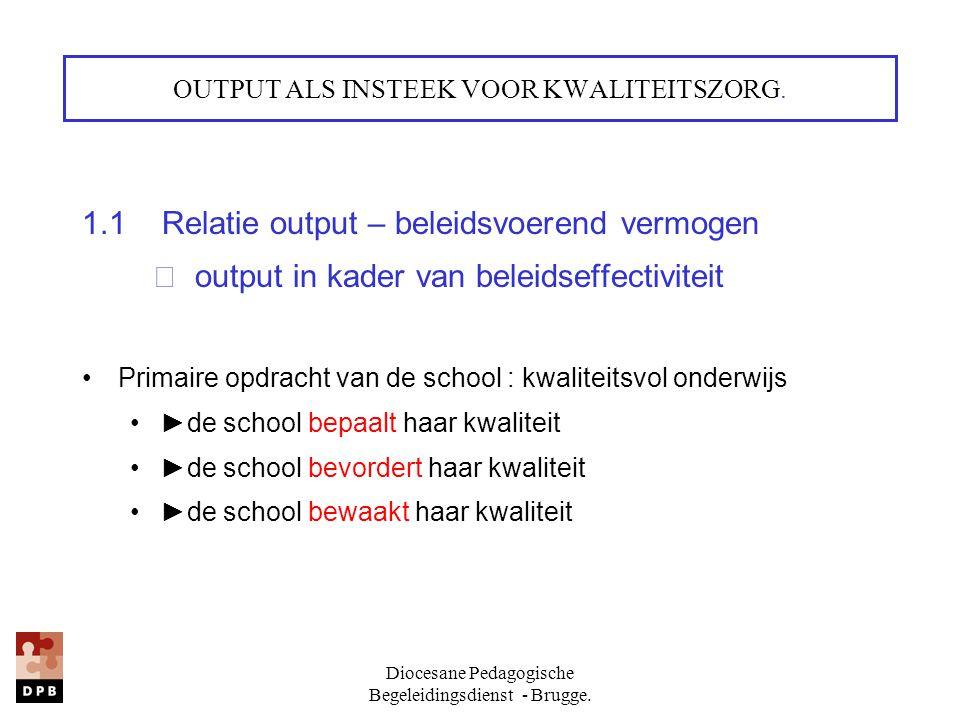Diocesane Pedagogische Begeleidingsdienst - Brugge. OUTPUT ALS INSTEEK VOOR KWALITEITSZORG. 1.1 Relatie output – beleidsvoerend vermogen ┗ output in k