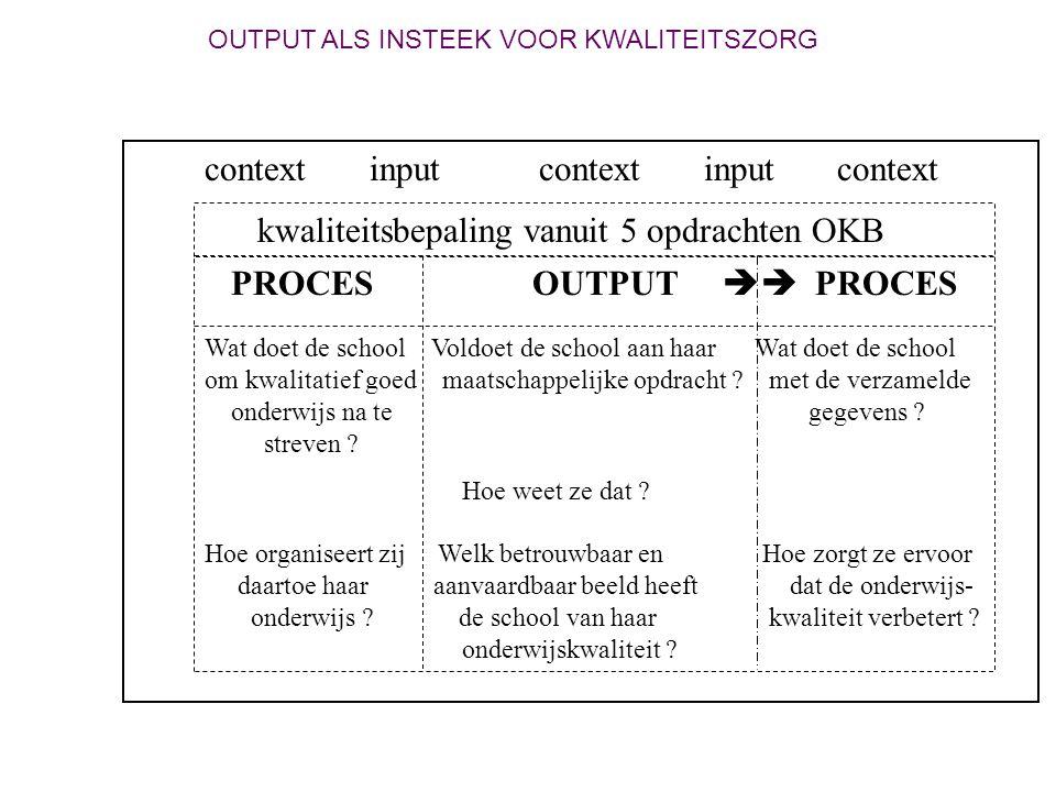 OUTPUT ALS INSTEEK VOOR KWALITEITSZORG context input context input context PROCES OUTPUT  PROCES Wat doet de school Voldoet de school aan haar Wat d
