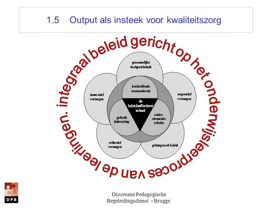Diocesane Pedagogische Begeleidingsdienst - Brugge. 1.5 Output als insteek voor kwaliteitszorg