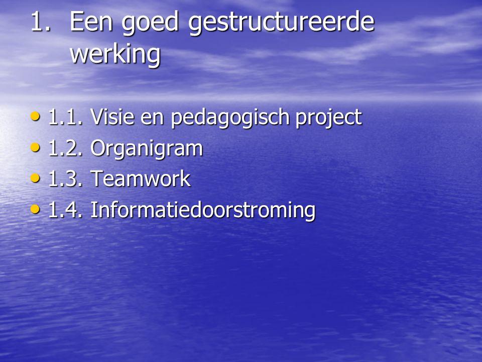 1.Een goed gestructureerde werking 1.1. Visie en pedagogisch project 1.1. Visie en pedagogisch project 1.2. Organigram 1.2. Organigram 1.3. Teamwork 1